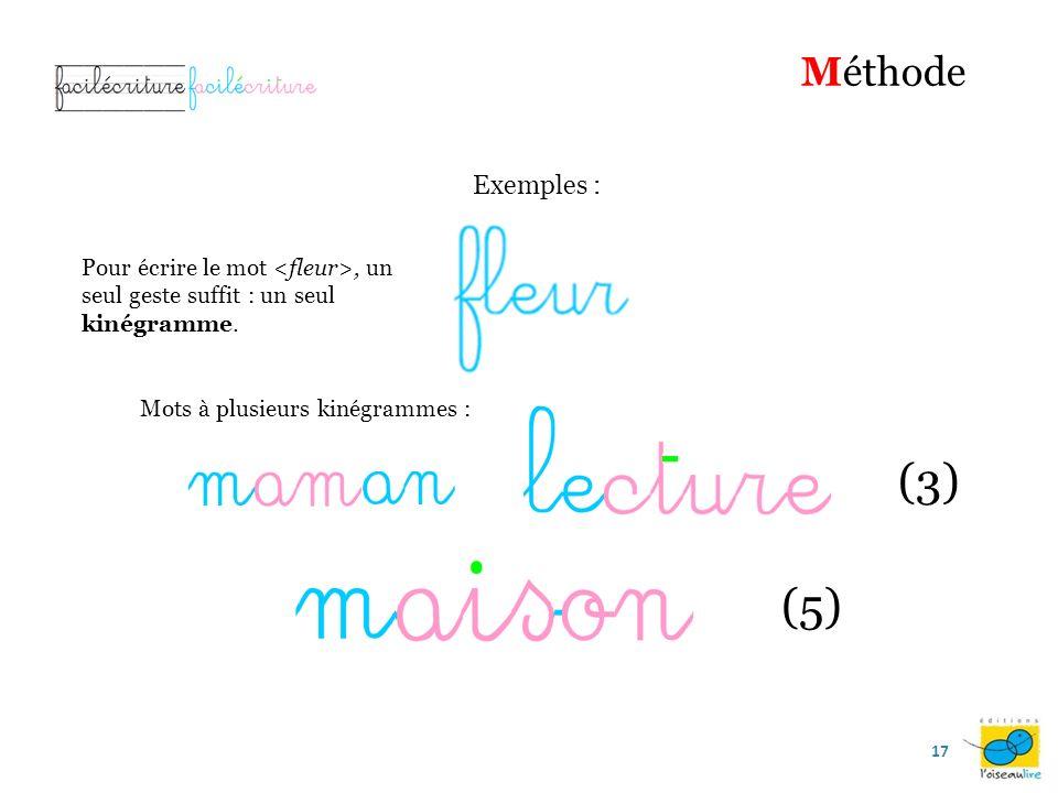 (3) (5) Méthode Exemples :