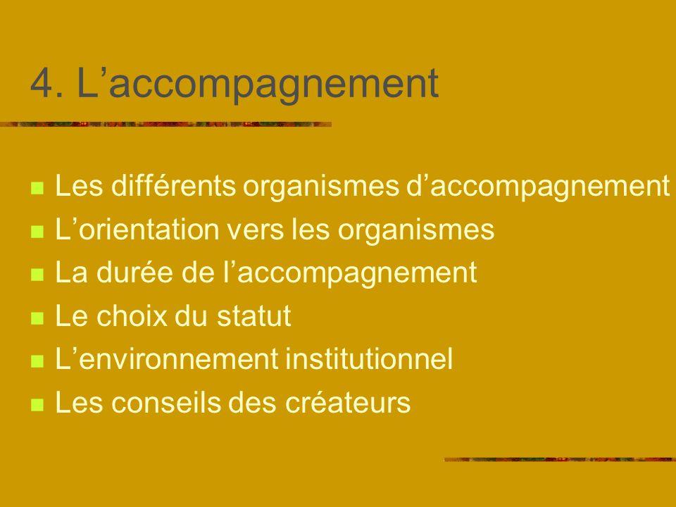 4. L'accompagnement Les différents organismes d'accompagnement