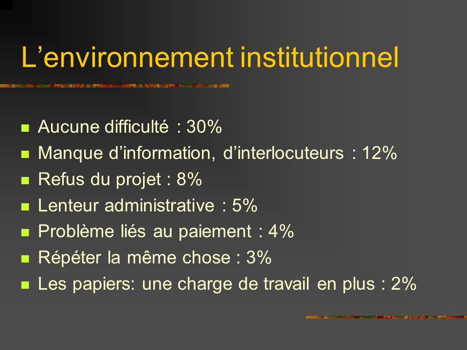 L'environnement institutionnel