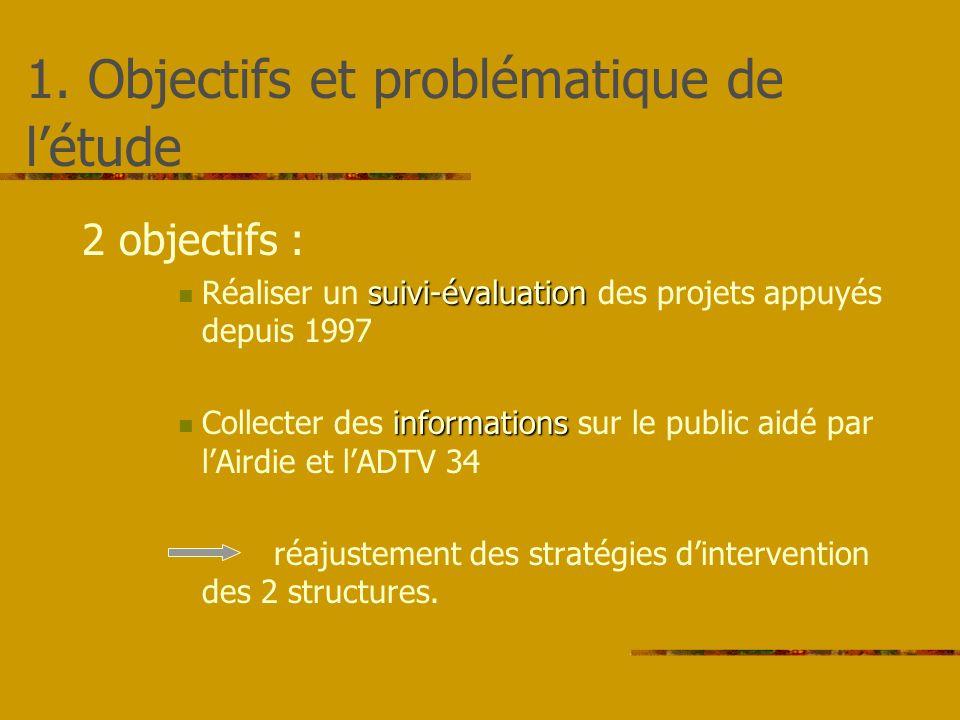 1. Objectifs et problématique de l'étude