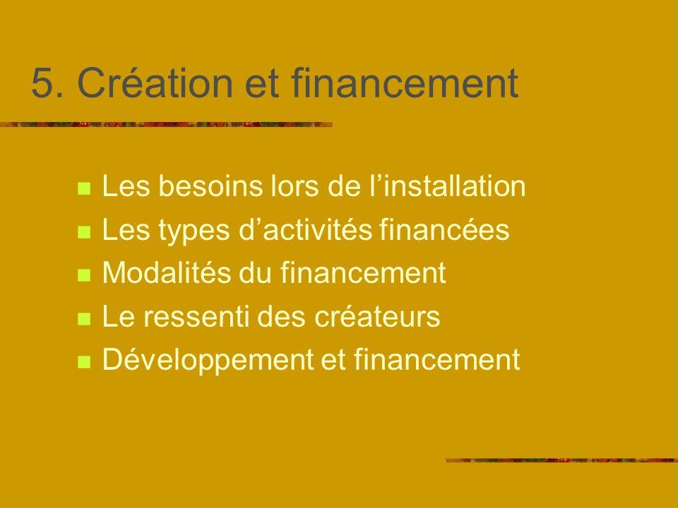 5. Création et financement