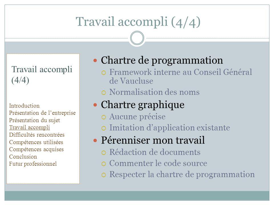 Travail accompli (4/4) Chartre de programmation Chartre graphique