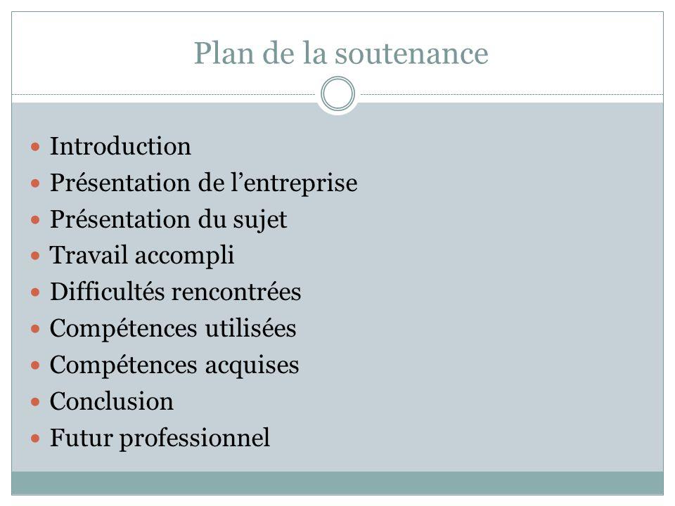 Plan de la soutenance Introduction Présentation de l'entreprise