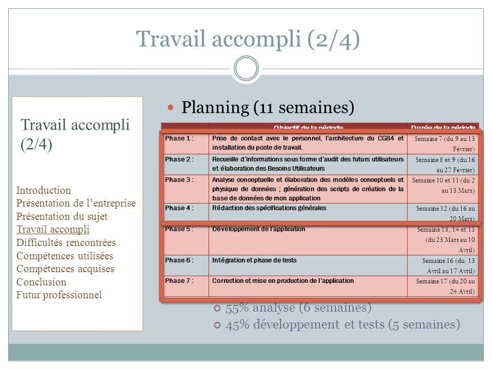 Travail accompli (2/4) Planning (11 semaines) Travail accompli (2/4)