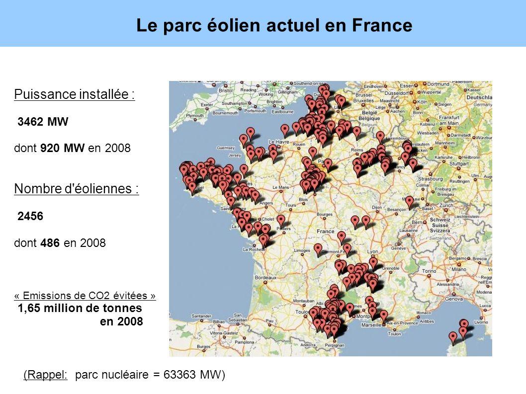 Le parc éolien actuel en France