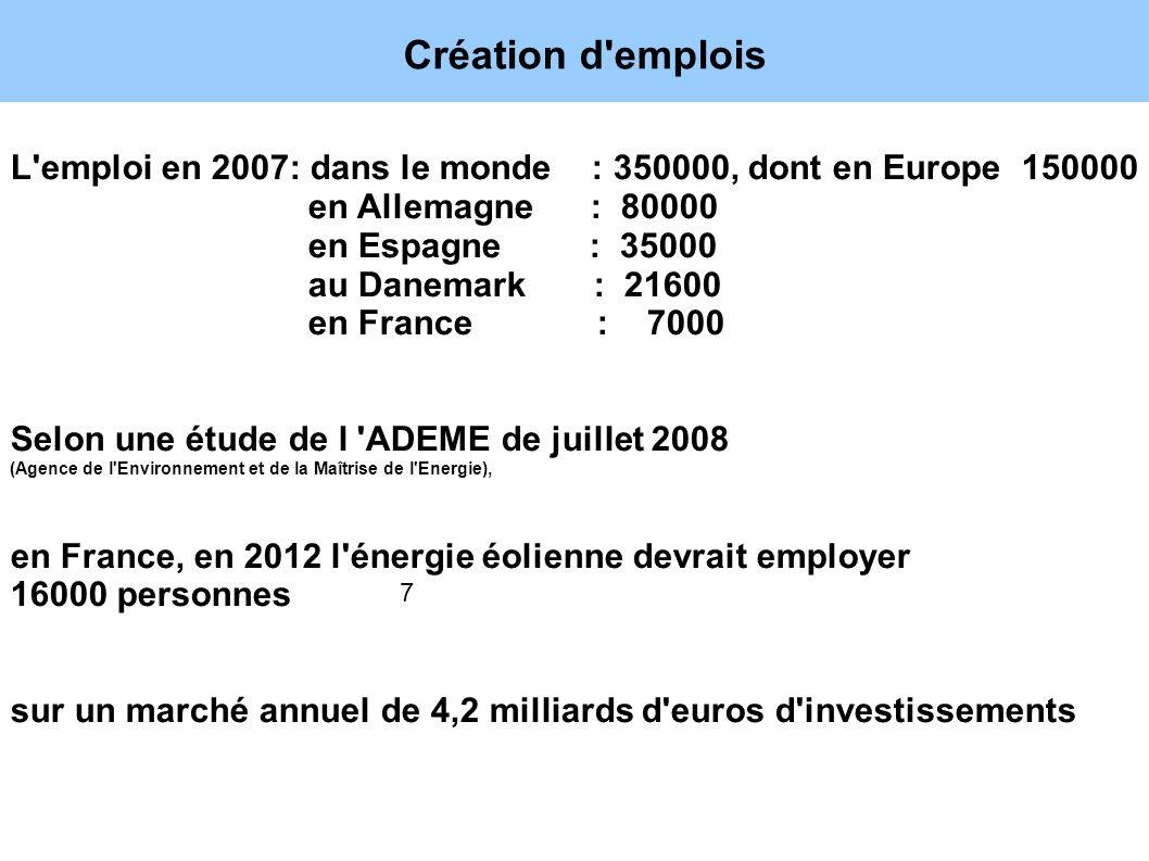 Création d emplois L emploi en 2007: dans le monde : 350000, dont en Europe 150000. en Allemagne : 80000.
