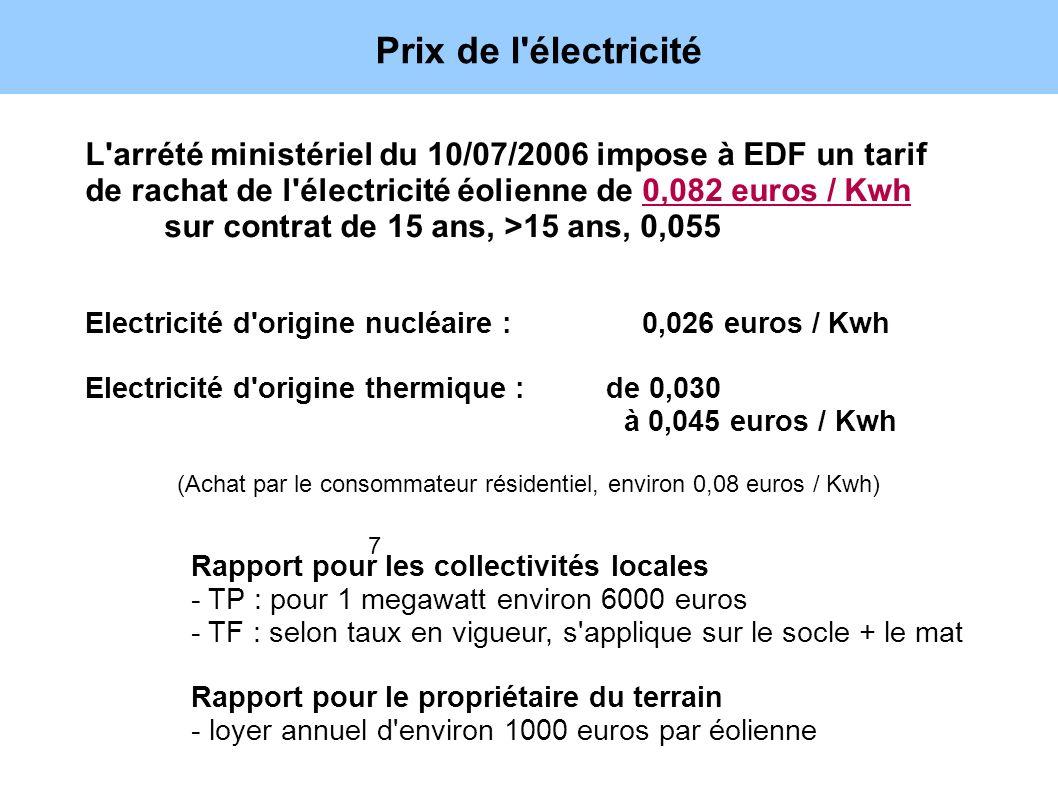 (Achat par le consommateur résidentiel, environ 0,08 euros / Kwh)
