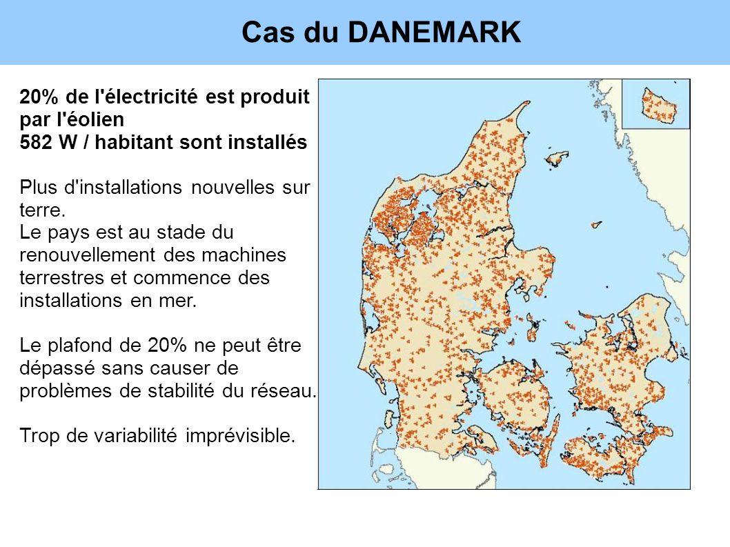 Cas du DANEMARK 20% de l électricité est produit par l éolien