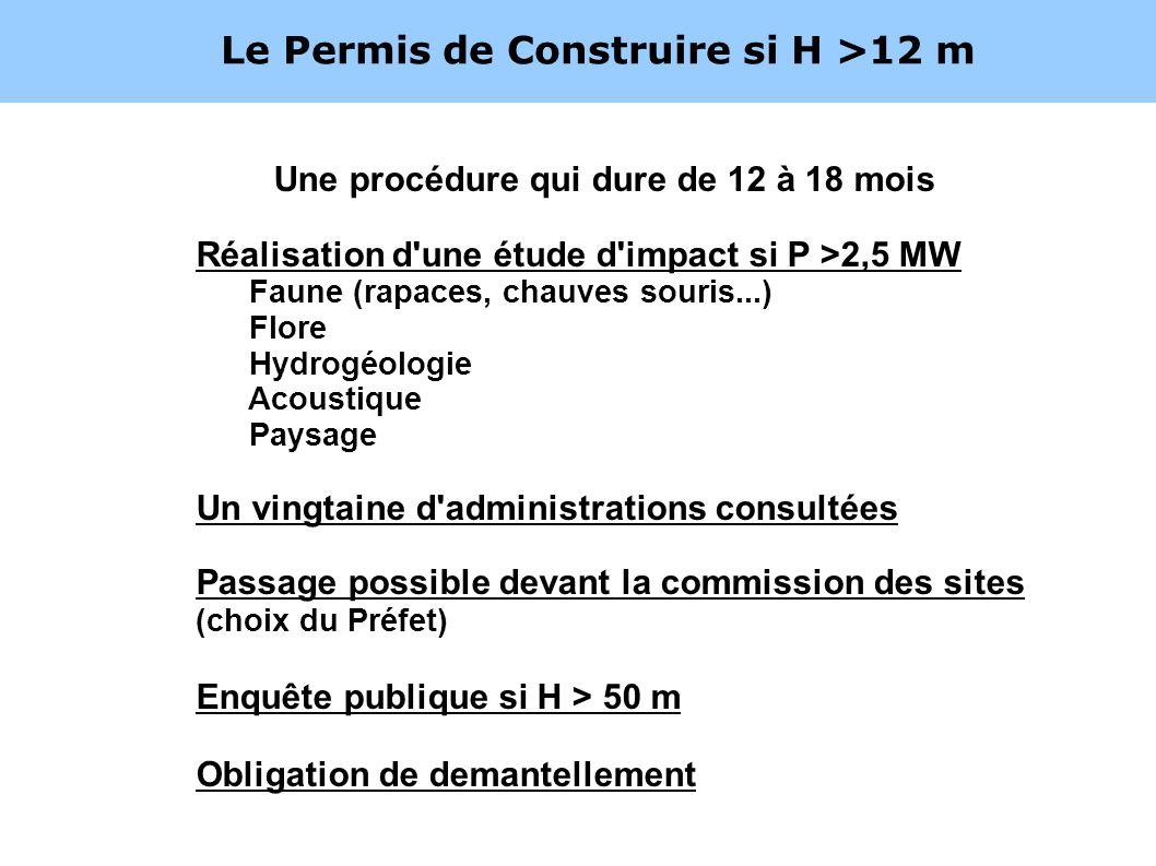 Le Permis de Construire si H >12 m