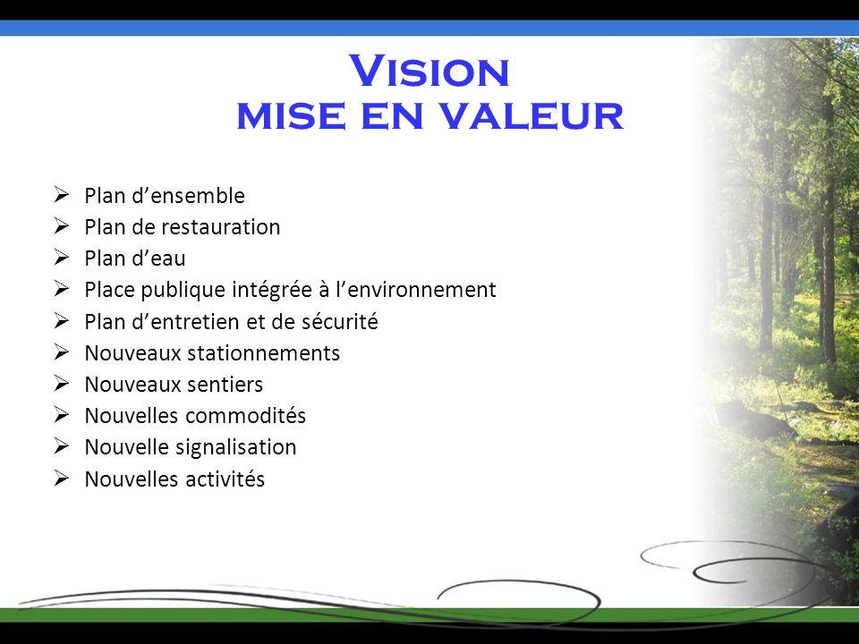 Vision mise en valeur Plan d'ensemble Plan de restauration Plan d'eau