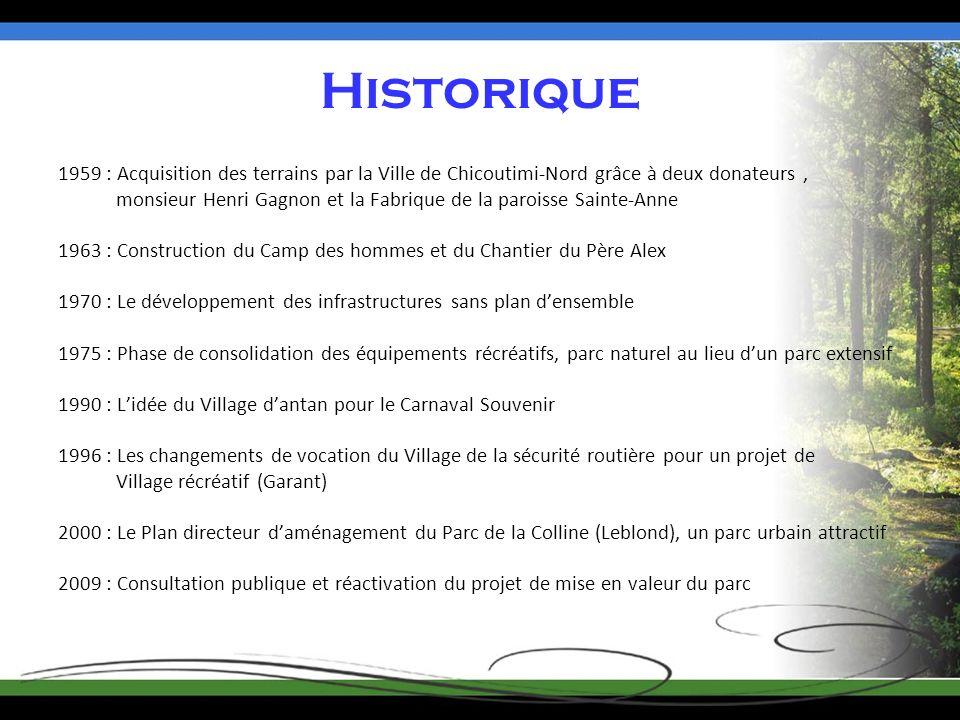 Historique 1959 : Acquisition des terrains par la Ville de Chicoutimi-Nord grâce à deux donateurs ,