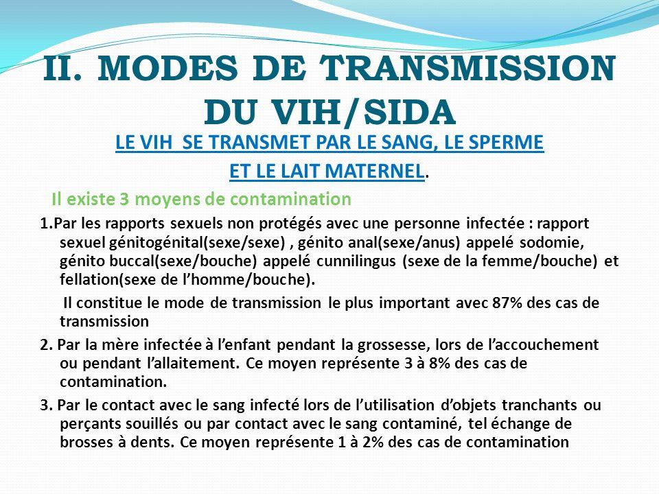 II. MODES DE TRANSMISSION DU VIH/SIDA