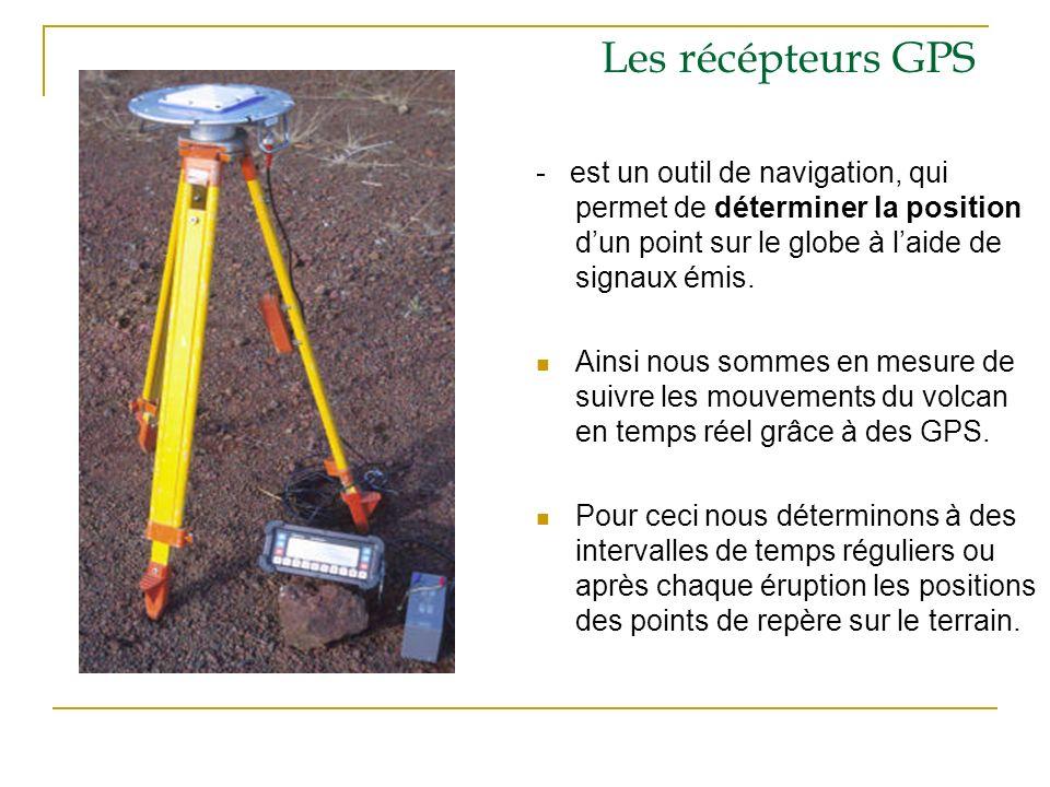 Les récépteurs GPS - est un outil de navigation, qui permet de déterminer la position d'un point sur le globe à l'aide de signaux émis.