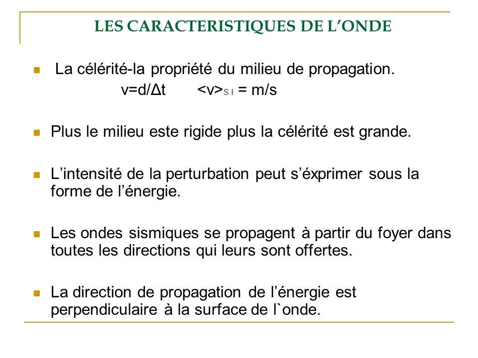 LES CARACTERISTIQUES DE L'ONDE