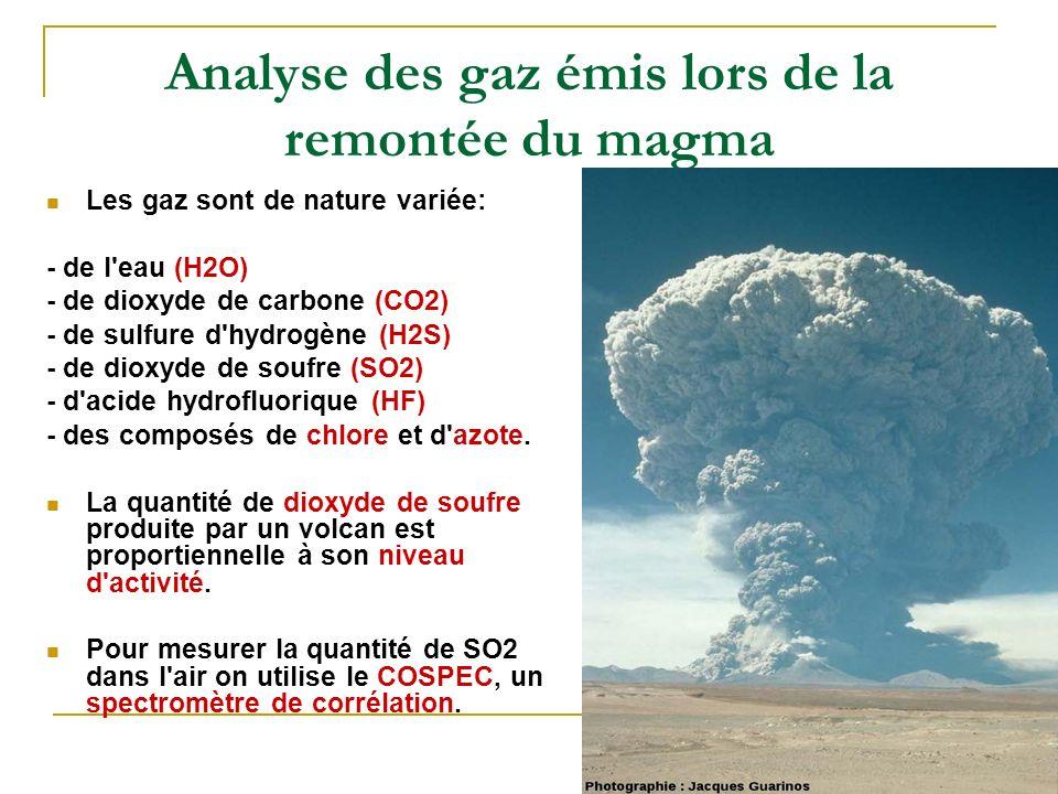 Analyse des gaz émis lors de la remontée du magma