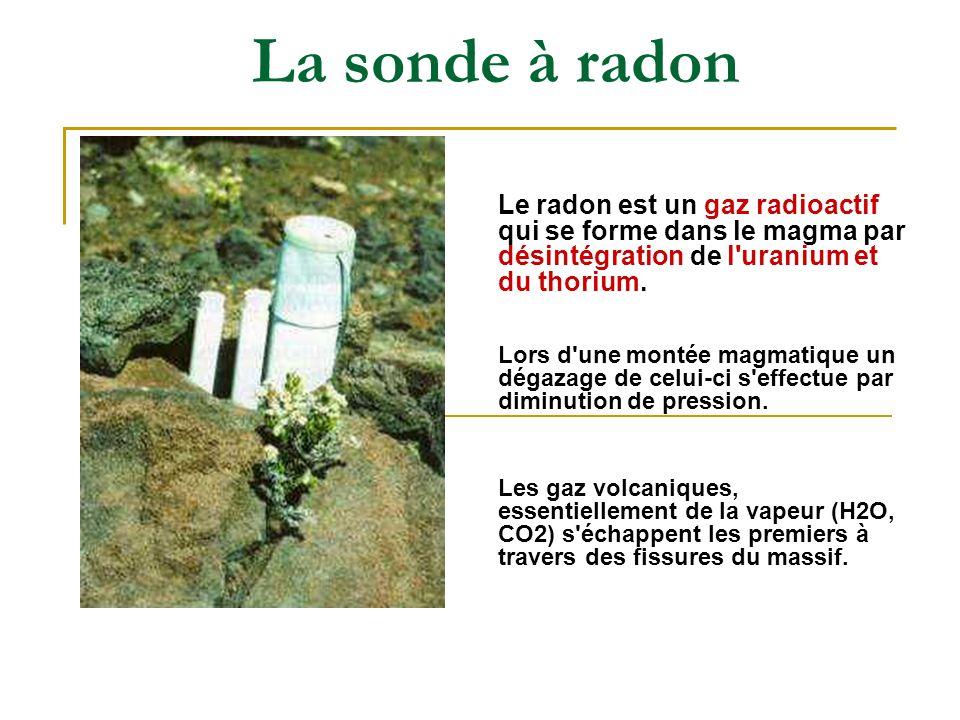 La sonde à radon Le radon est un gaz radioactif qui se forme dans le magma par désintégration de l uranium et du thorium.