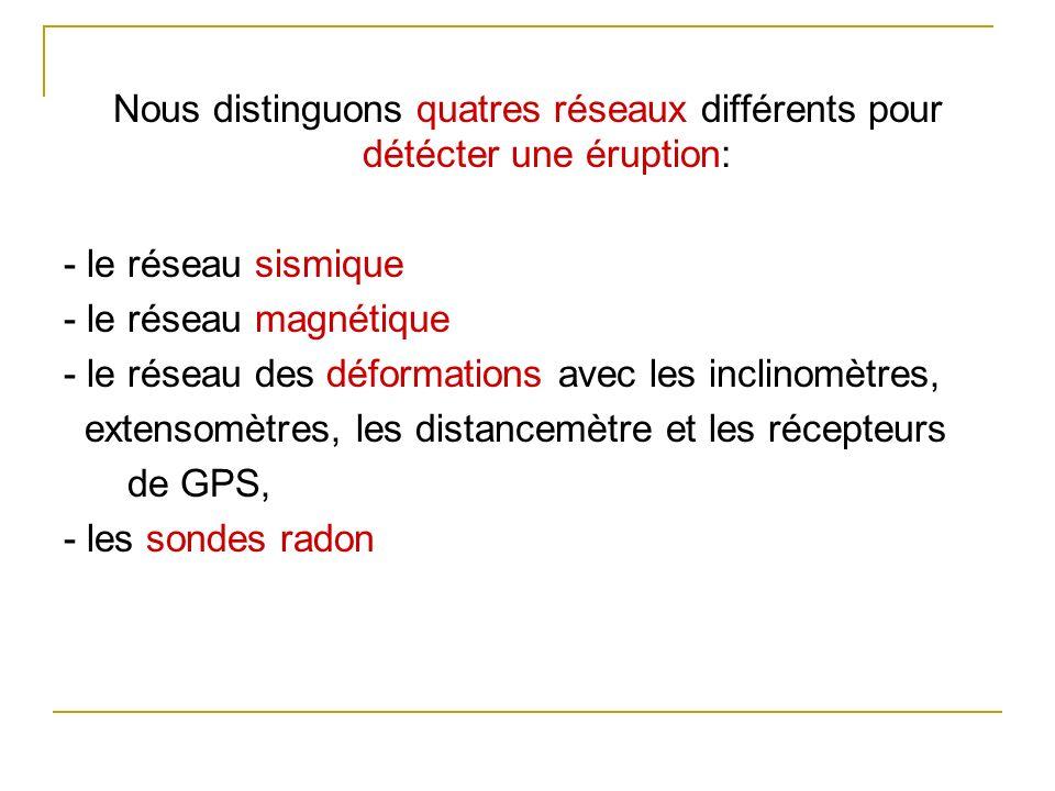 Nous distinguons quatres réseaux différents pour détécter une éruption:
