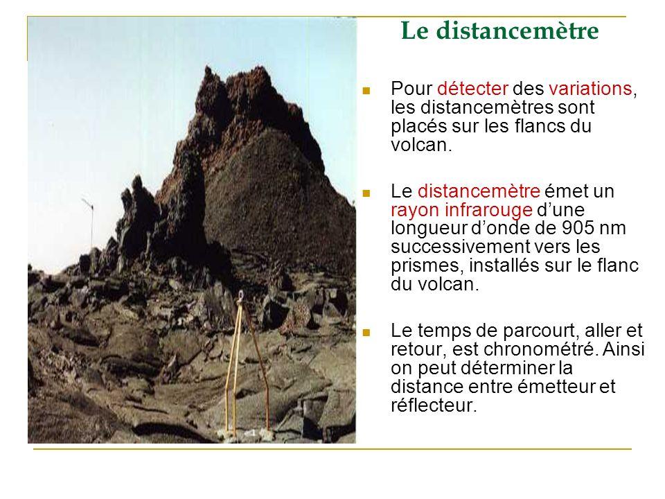 Le distancemètre Pour détecter des variations, les distancemètres sont placés sur les flancs du volcan.