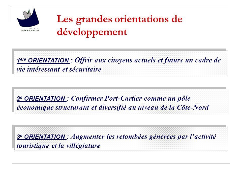 Les grandes orientations de développement