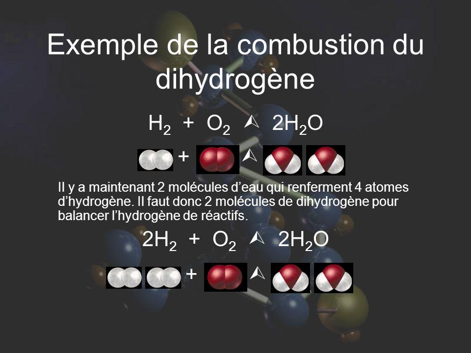 Exemple de la combustion du dihydrogène