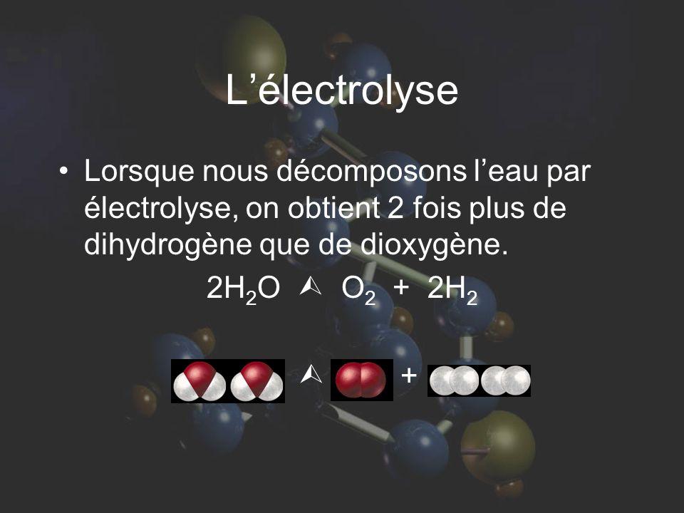 L'électrolyse Lorsque nous décomposons l'eau par électrolyse, on obtient 2 fois plus de dihydrogène que de dioxygène.