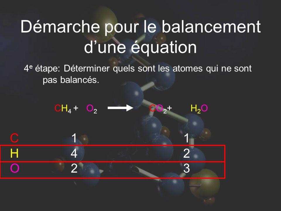 Démarche pour le balancement d'une équation