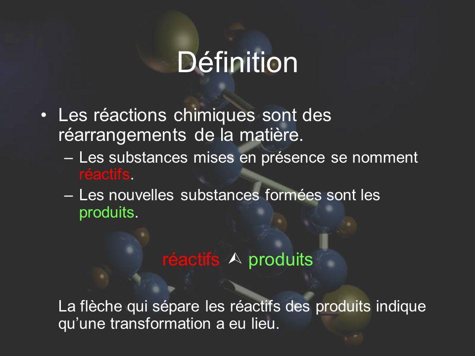 Définition Les réactions chimiques sont des réarrangements de la matière. Les substances mises en présence se nomment réactifs.