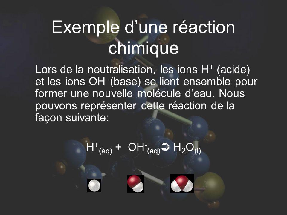 Exemple d'une réaction chimique
