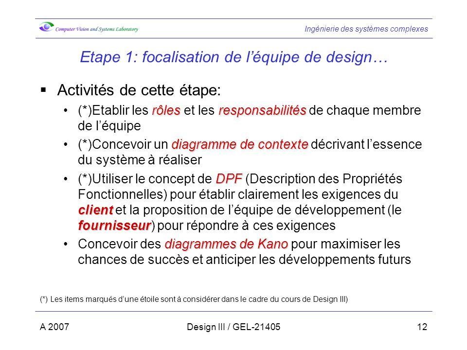 Etape 1: focalisation de l'équipe de design…