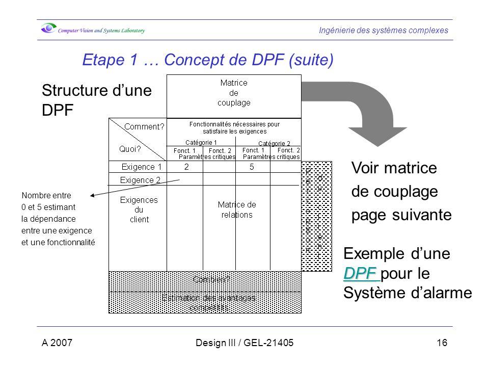 Etape 1 … Concept de DPF (suite)