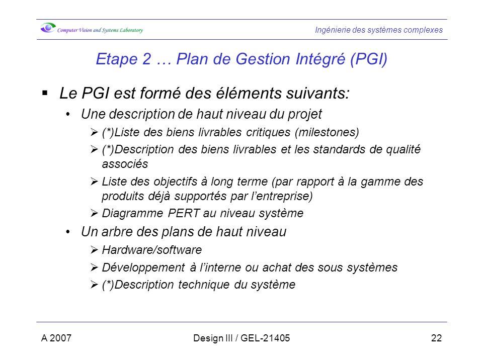 Etape 2 … Plan de Gestion Intégré (PGI)