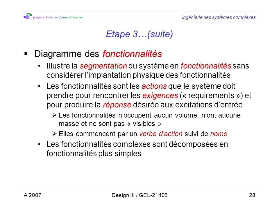 Diagramme des fonctionnalités