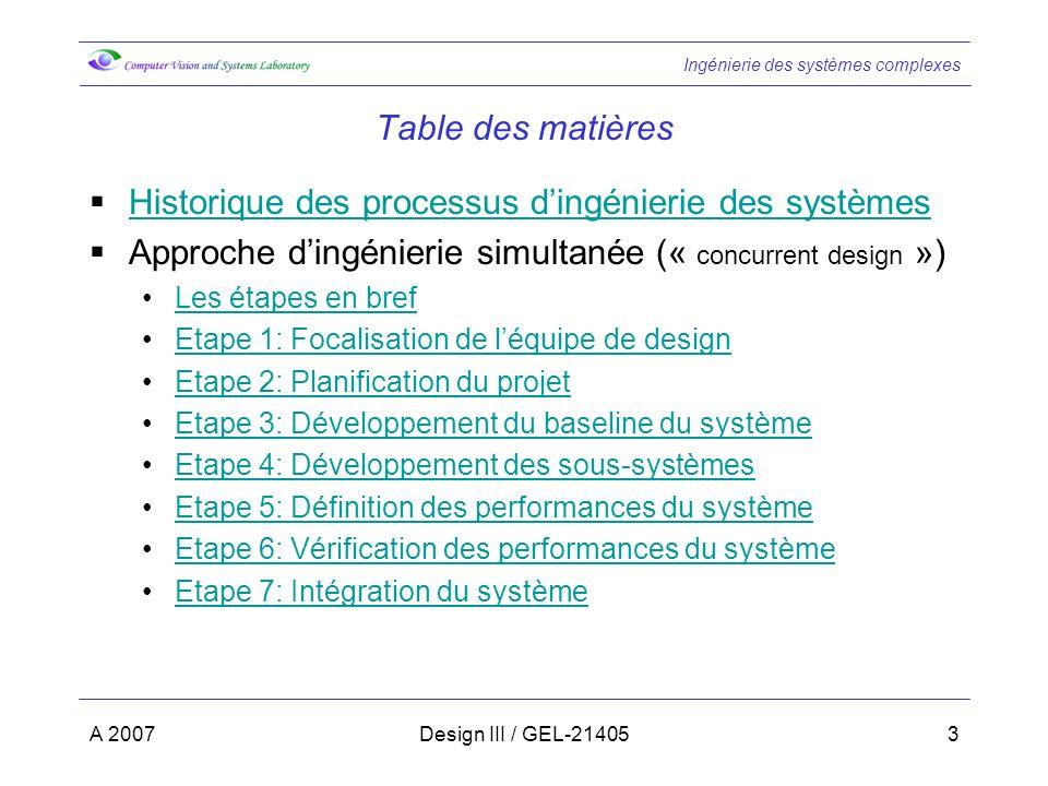 Historique des processus d'ingénierie des systèmes