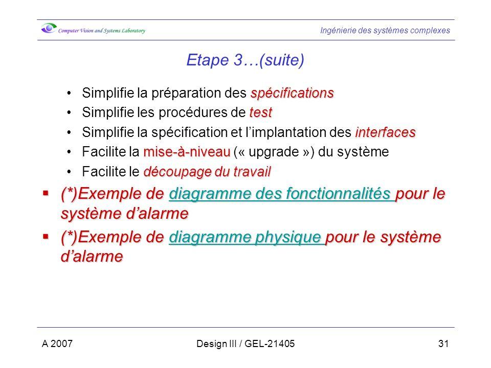 (*)Exemple de diagramme des fonctionnalités pour le système d'alarme