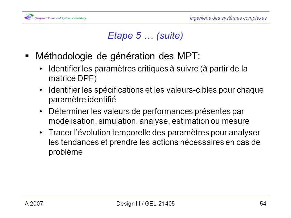 Méthodologie de génération des MPT: