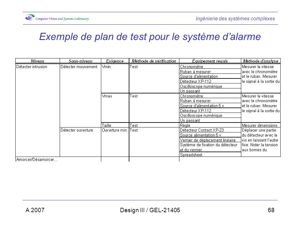 Exemple de plan de test pour le système d'alarme