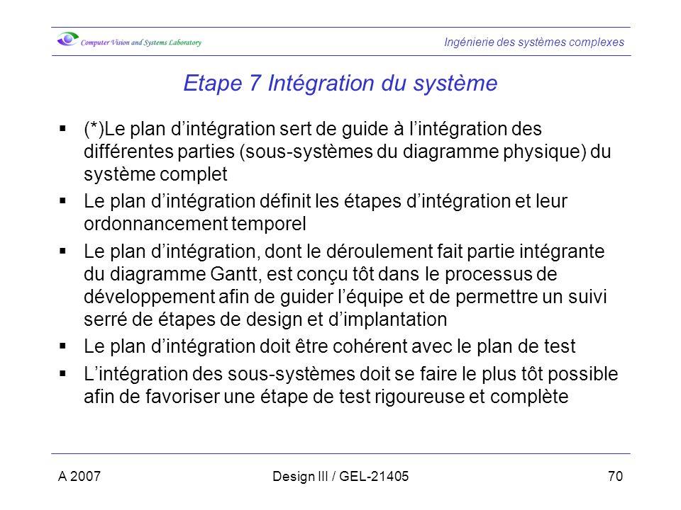 Etape 7 Intégration du système