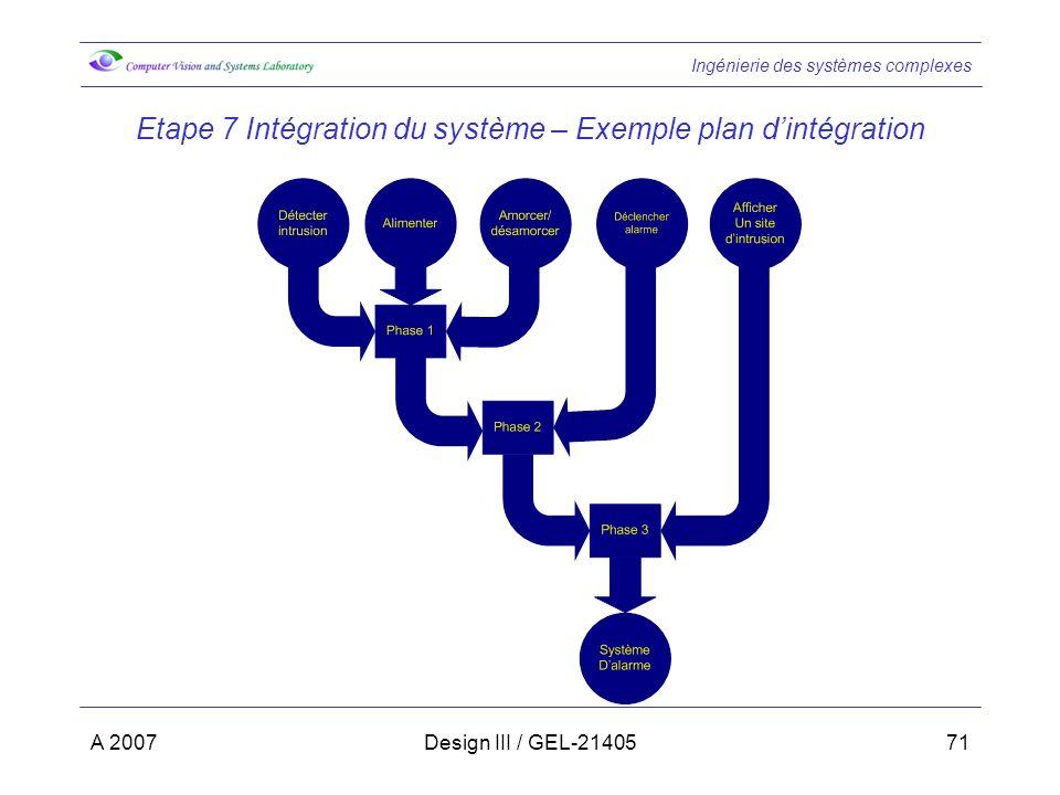 Etape 7 Intégration du système – Exemple plan d'intégration