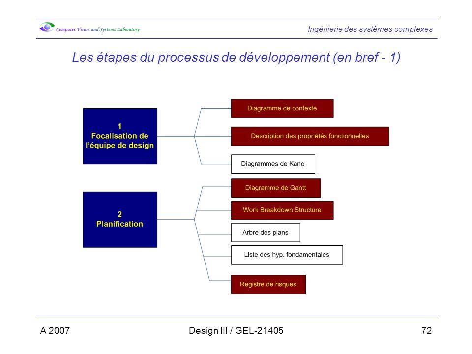 Les étapes du processus de développement (en bref - 1)