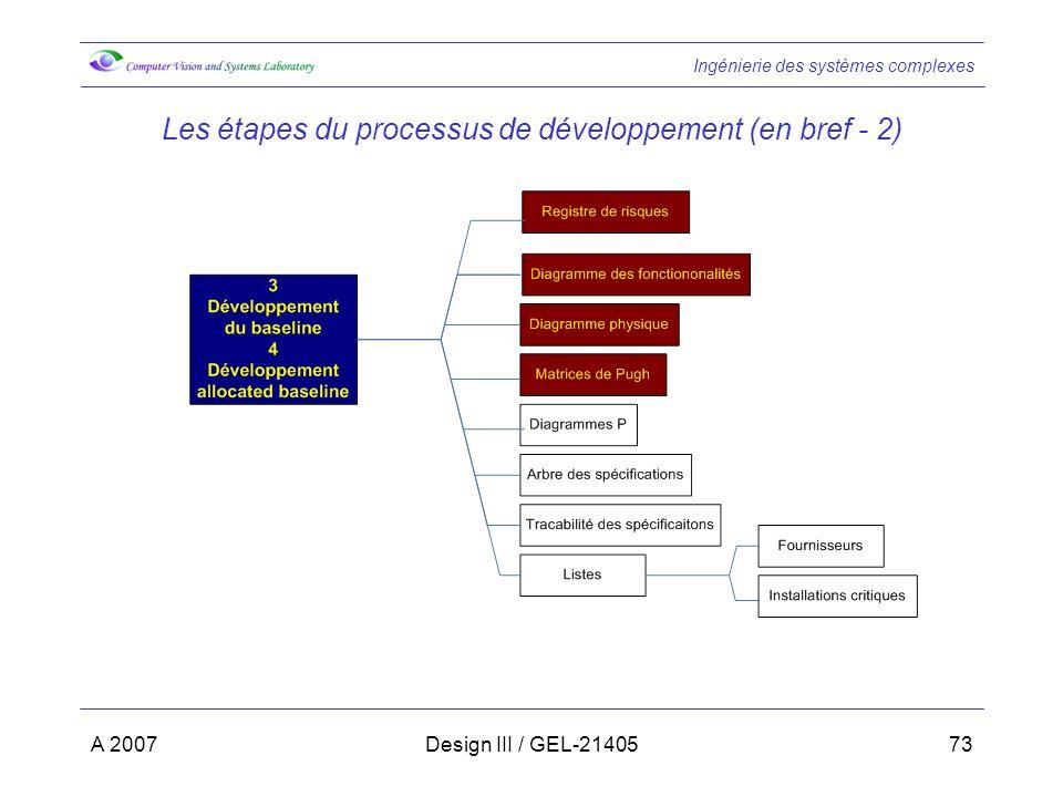 Les étapes du processus de développement (en bref - 2)