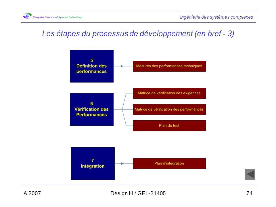 Les étapes du processus de développement (en bref - 3)