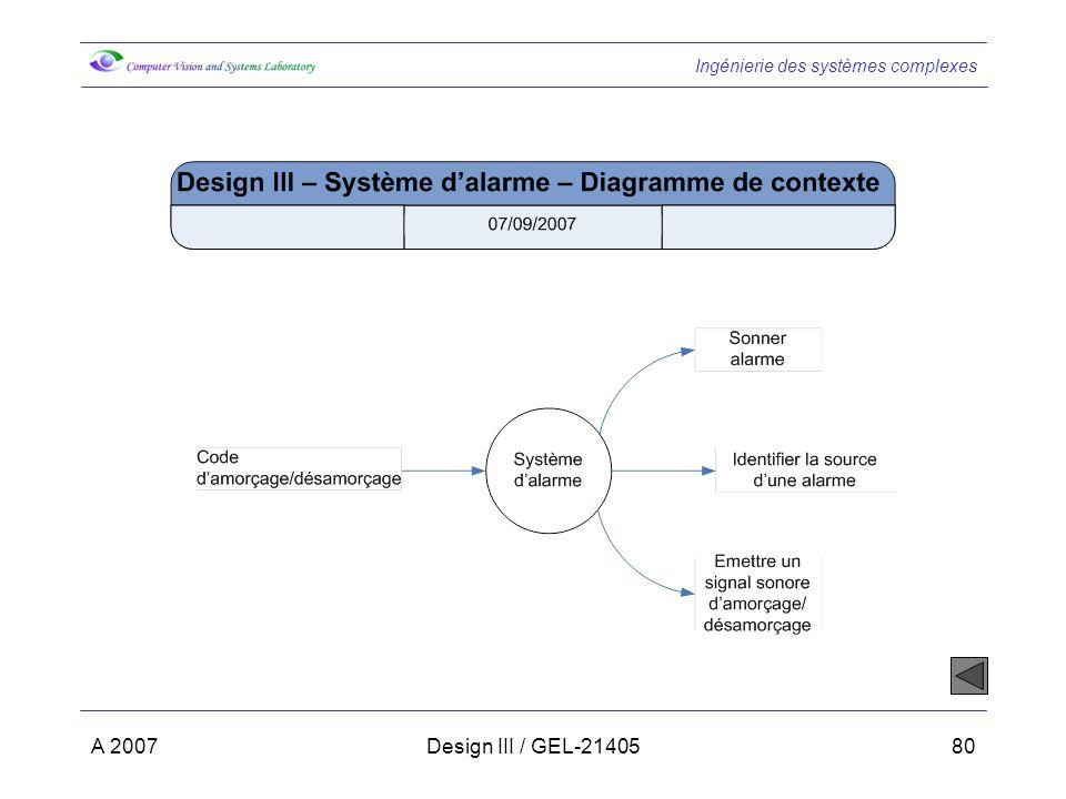 A 2007 Design III / GEL-21405