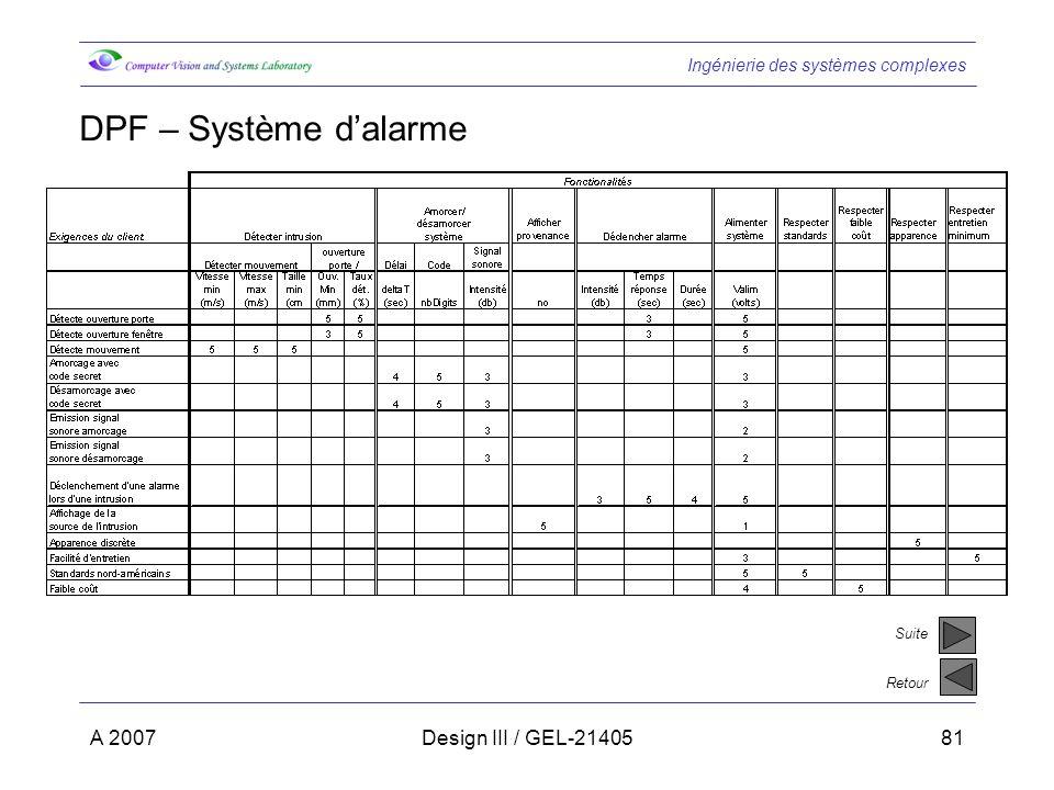 DPF – Système d'alarme Suite Retour A 2007 Design III / GEL-21405