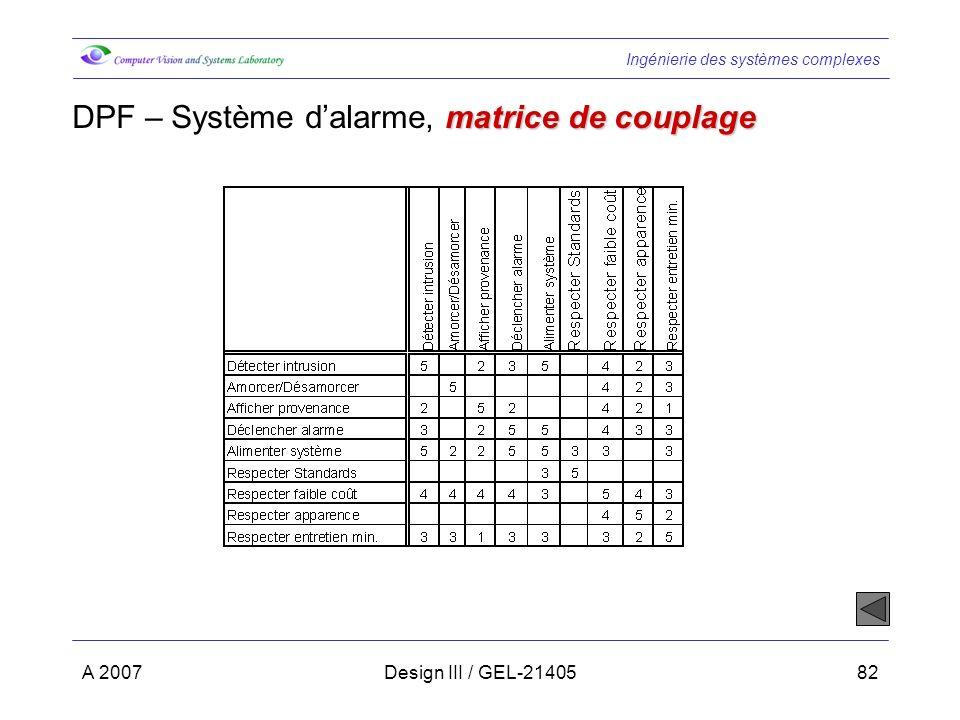 DPF – Système d'alarme, matrice de couplage