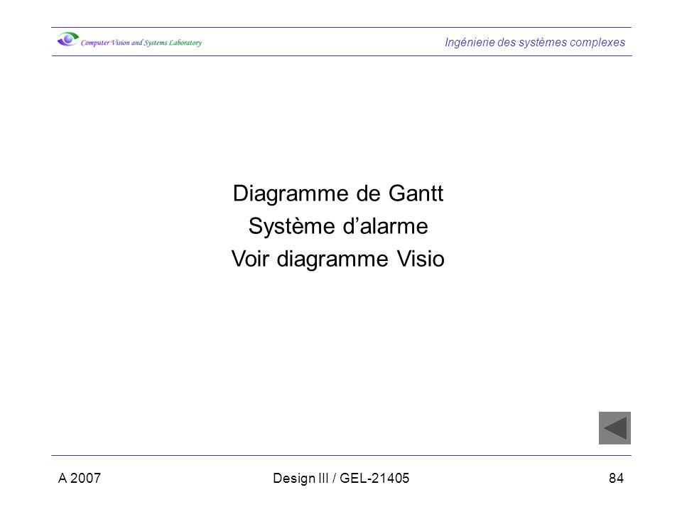 Diagramme de Gantt Système d'alarme Voir diagramme Visio A 2007