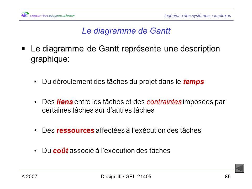 Le diagramme de Gantt représente une description graphique: