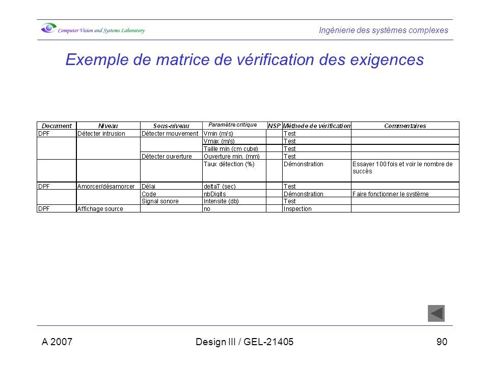 Exemple de matrice de vérification des exigences