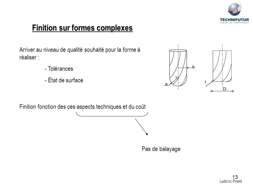 Finition sur formes complexes