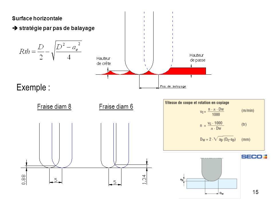 Exemple : Fraise diam 8 Fraise diam 6 Surface horizontale