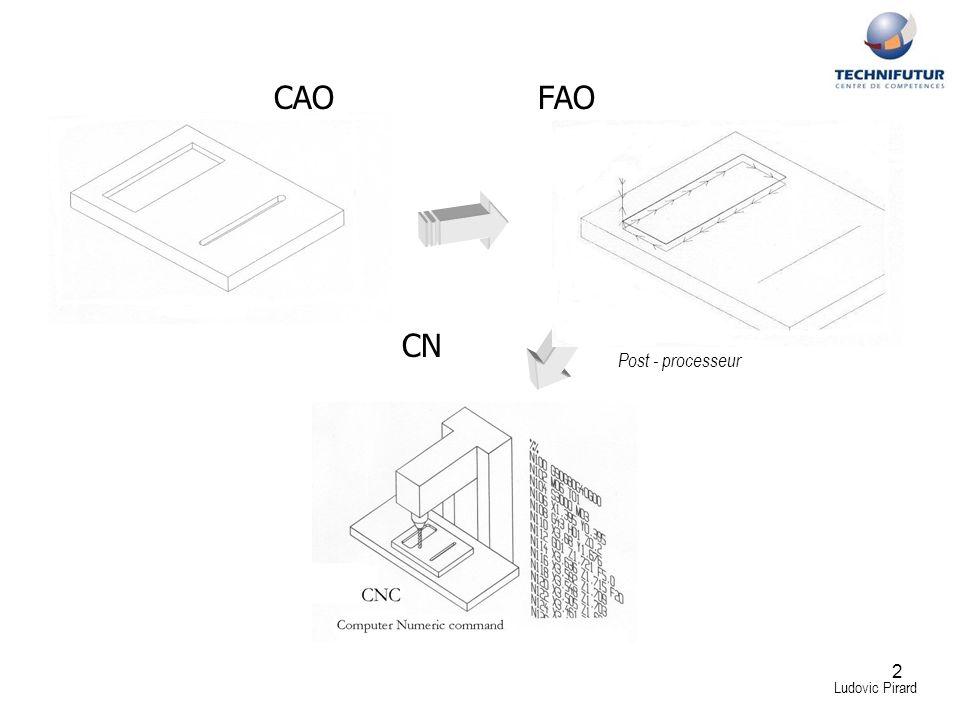 CAO FAO CN Post - processeur Ludovic Pirard